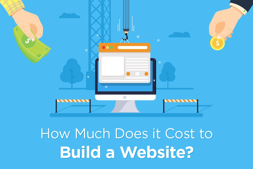 website design cost
